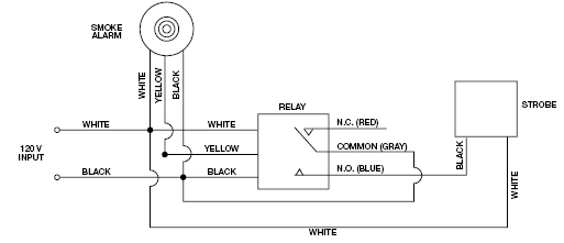 firex 242 diagram2 large firex smoke alarm accessories 242 hearing impaired kit firex smoke alarm wiring diagram at fashall.co