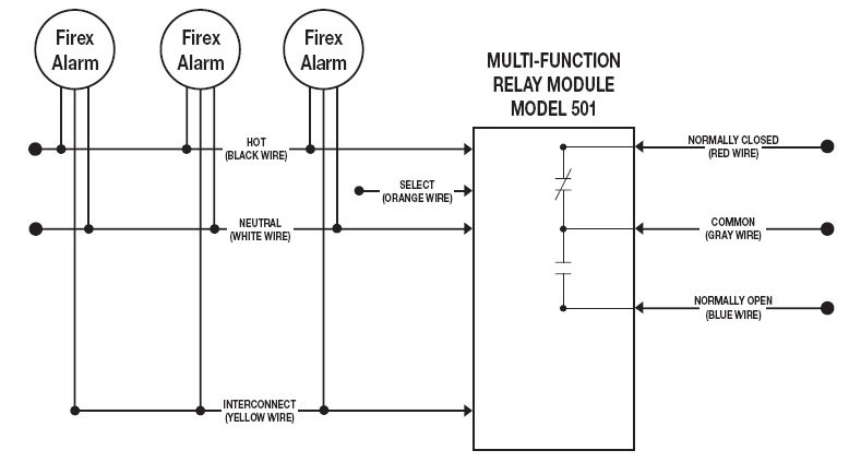 firex 501 diagram2 large firex 501 multi function relay module interconnected smoke alarms wiring diagram at gsmx.co