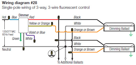 diagram SF 103P 1 lutron sf 103p wh skylark 120v 8a fluorescent 3 way dimmer in white lutron dimming ballast wiring diagram at crackthecode.co