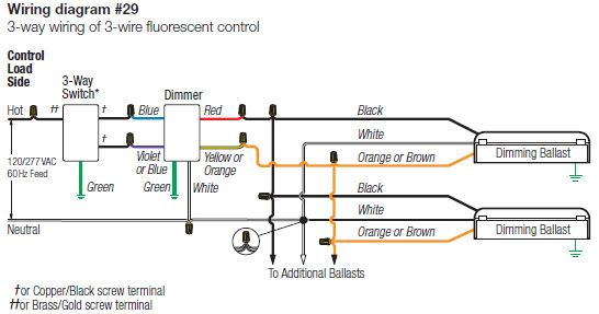 diagram SF 103P 2 lutron sf 103p wh skylark 120v 8a fluorescent 3 way dimmer in white lutron radiora 2 wiring diagram at bayanpartner.co