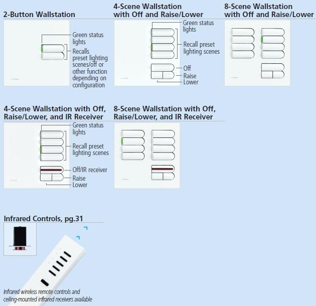 lutron grafik eye wiring diagram 4000 lutron maestro
