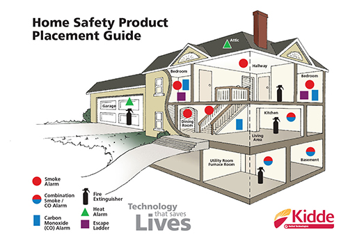 Recommended Locations For Smoke And Co Alarms